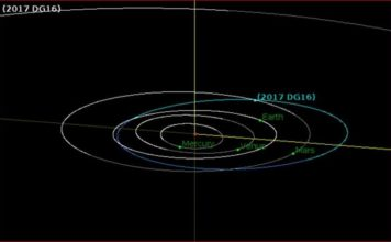 asteroid flyby february 2017, Asteroid 2017 DG16 flyby Earth, asteroid flyby earth, asteroid flyby earth 2017, asteroid flyby earth february 2017