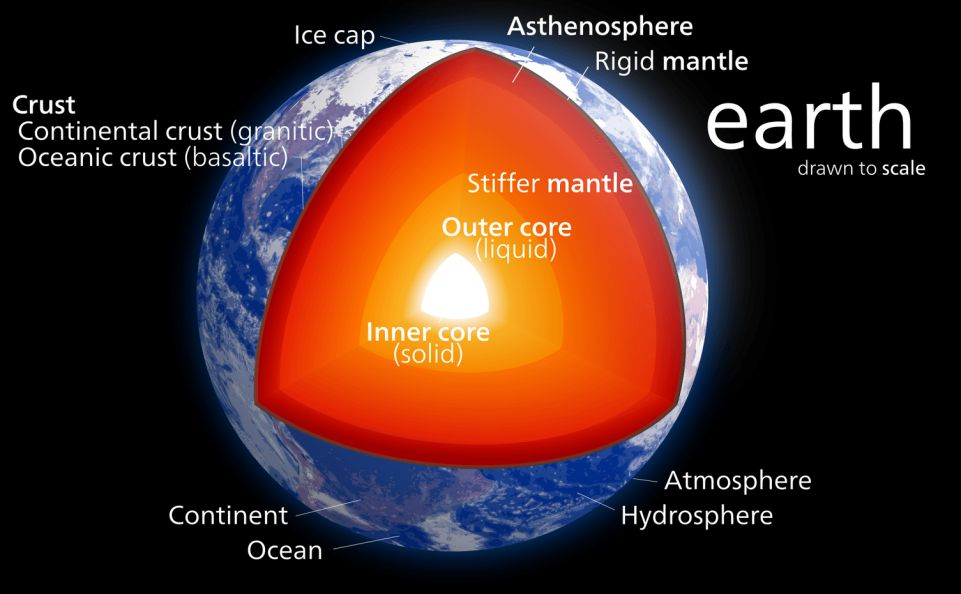 pole shift, earth magnetic pole shift, earth magnetic poles are shifting,