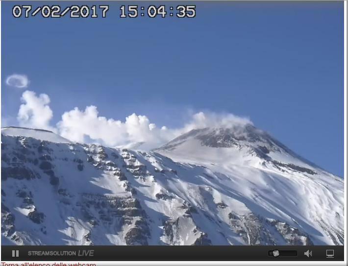 etna, etna eruption, smoke ring etna, smoke ring etna pictures, smoke ring etna video