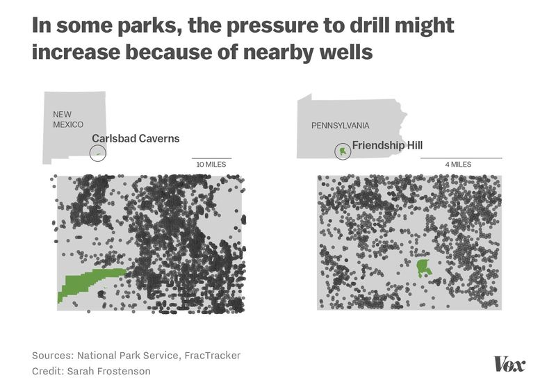us national park oil gas wells map, 42 national parks with oil and gas well, fracking national park, 42 us national park fracking, There are currently more than 500 active oil and gas wells spread across 12 national parks, as you can see in the map below. In 2015, drilling on federal lands made up nearly a fifth of overall US production,