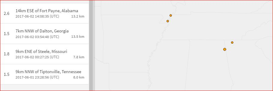 The New Madrid Seismic Zone was hit y 4 earthquakes on June 2 2017, us seismic unrest june 2 2017, us earthquake june 2 2017, Between June 1 and 2 ,2017, the continental US have been hit by several earthquakes: 11 earthquakes in Yellowstone, 4 tremors in New Madrid, 2 rare quakes in Shishmaref, Alaska