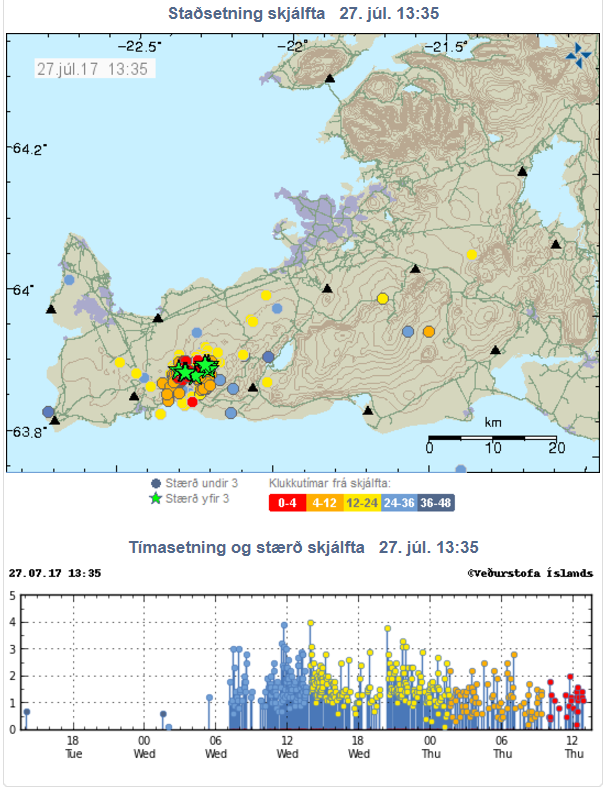 earthquake swarm iceland, earthquake swarm iceland map, earthquake swarm iceland photo, earthquake swarm iceland video