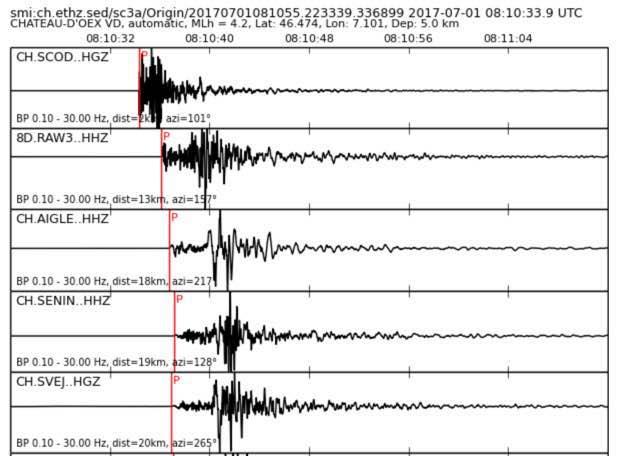 earthquake switzerland cern activity, earthquake swarm june 2017, earthquake chteau d'oex jul 2017