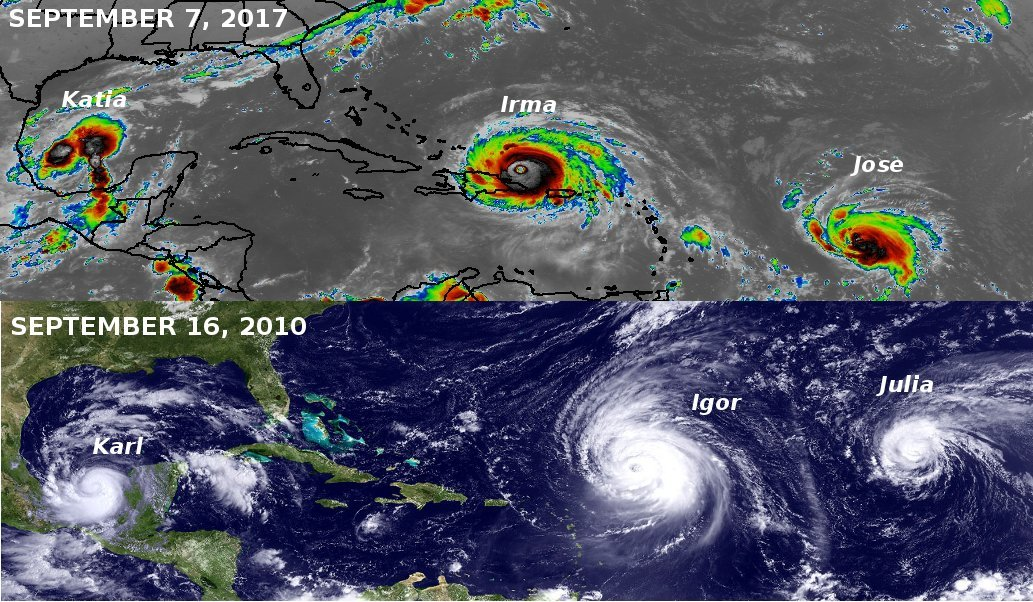 There are currently 3 hurricanes churning into the Atlantic Ocean. A comparison beAbsolutely uncanny copy-paste from 7 years ago. Very bizarre. #Irma #Jose #Katia #Igor #Julia #Karl