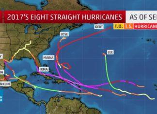 The 2017 hurricane season brings new record since 1893 with Hurricane Lee, record-breaking hurricane season 2017, 8 hurricanes season 2017, record hurricane season in atlantic, atlantic hurricane season 2017 record