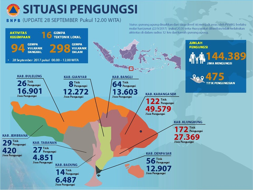 agung evacuations chart, agung volcano evacuations chart