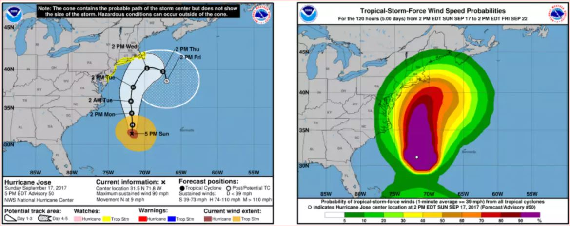 hurricane jose, hurricane jose east coast us, jose hits east coast us