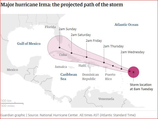 irma, irma pictures, irma video, irma path, hurricane irma florida, hurricane irma, irma hurricane path, Path of Hurricane Irma, irma, hurricane irma