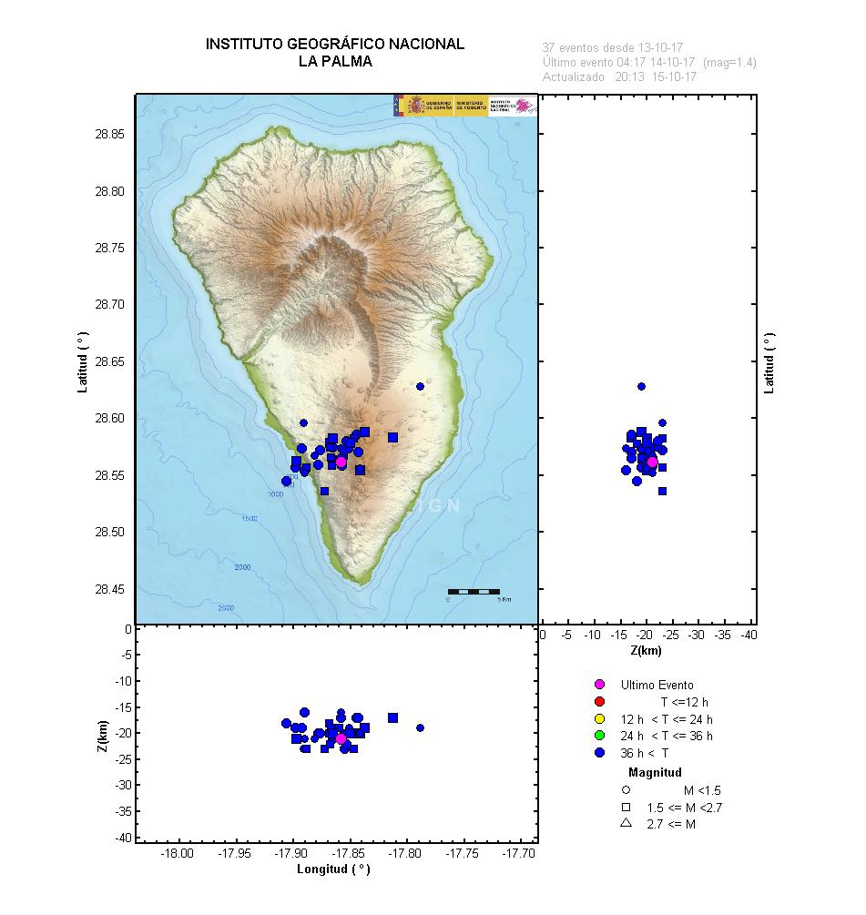 Earthquake swarm La Palma, Canary Island between October 14 and October 15 2017