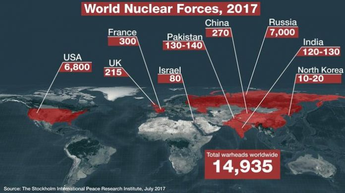 nuclear weapons, nuclear weapons evolution, deadly evolution of nuclear weapons