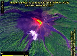 volcano eruption november 5 2017, Fuego eruption volcano on November 5 in Guatemala