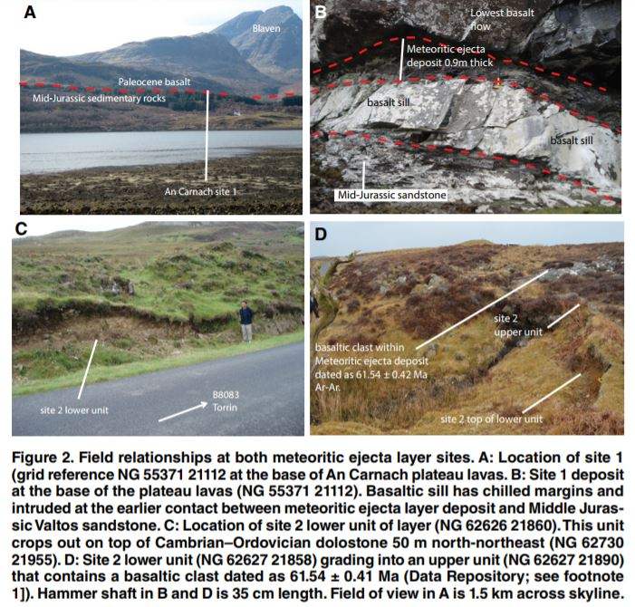 meteorite crater scotland, Unexpected discovery of a meteorite impact crater in Scotland, new impact crater scotland