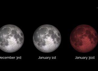 three supermoons in a row december 2017 to january 2018, lunar eclipse january 31 2017, 3 supermoons in a row, supermoons , supermoon December 3 2017, supermoon January 1 2018, supermoon January 31 2018