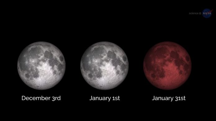 three supermoons in a row december 2017 to january 2018, lunar eclipse january 31 2017, 3 supermoons in a row, supermoons , supermoon December 3 2017, supermoon January 1 2018, supermoon January 31 2018