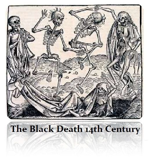 black death, plague, mini ice age, consequences of cooling on earth
