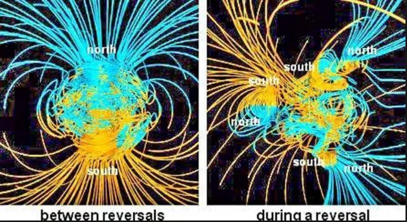 Is Humanity about to Experience a Complete Magnetic Pole Shift as Researchers Now Believe? Earth-magnetic-field-flips
