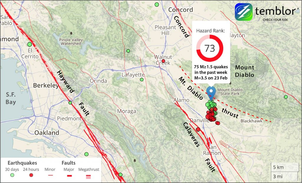 Danville earthquake swarm migrates toward Calaveras Fault, san francisco bay area earthquake swarm heads toward major fault