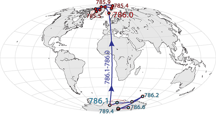 earth magnetic flip, pole shift, polar shift, earth magnetic flip, pole shift, earth magnetic flip now, when earth magnetic flips, The 'north pole' — that is, the direction of magnetic north — was reversed a million years ago. This map shows how, starting about 789,000 years ago, the north pole wandered around Antarctica for several thousand years before flipping 786,000 years ago to the orientation we know today, with the pole somewhere in the Arctic.