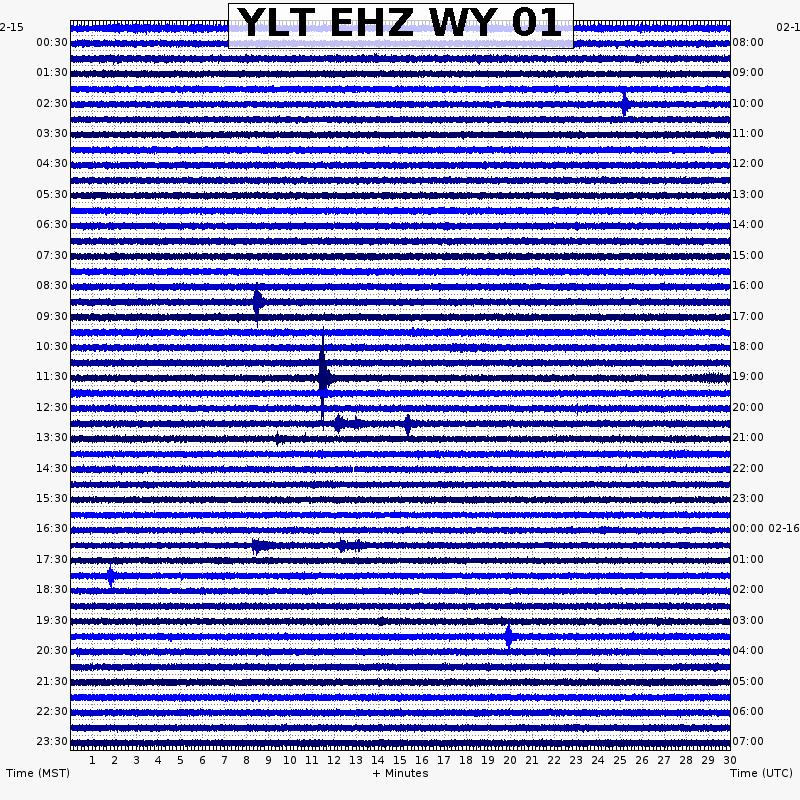 Earthquake swarm hits Yellowstone in February 2018, earthquake swarm yellowstone february 2018, earthquake swarm yellowstone february 2018 map