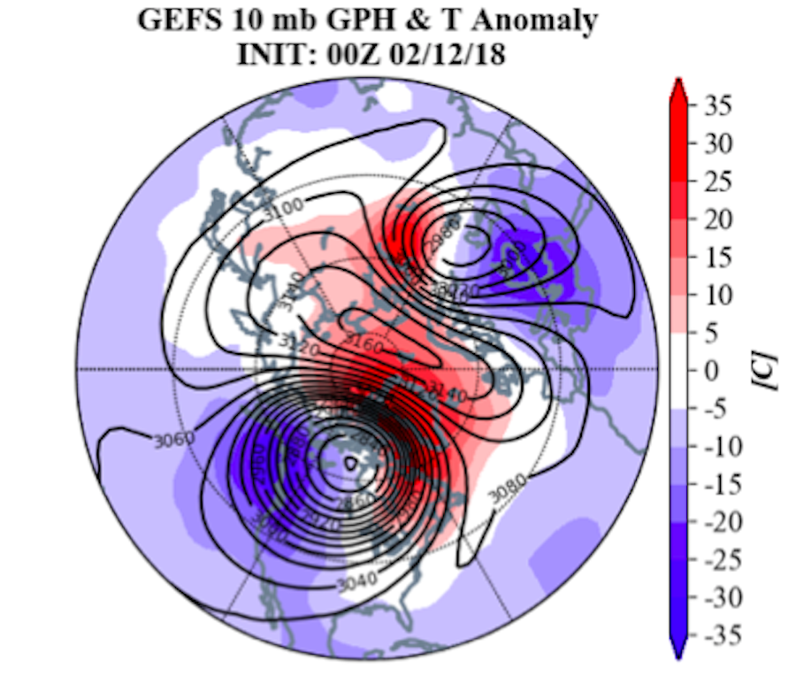 polar vortex split, polar vortex splits in two, polar vortex has split in two, polar vortex splits