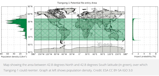 Tiangong-1, Tiangong-1 reentry zone, where will tiangong-1 re-enter, Tiangong-1, Tiangong-1 space station, Tiangong-1 reentry, where will Tiangong-1 reenter Earth, map reentry Tiangong-1