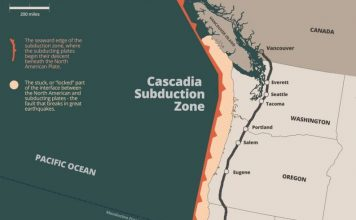 cascadia subduction zone earthquake march 2018, cascadia subduction zone earthquake march 2018 update, cascadia subduction zone earthquake march 2018 update video