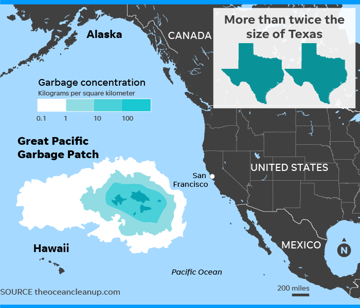 the great pacific garbage patch is now twice the size of
