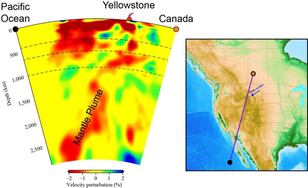 yellowstone news, yellowstone mantle plume, yellowstone mantle plume stretches from mexico to yellowstone hotspot
