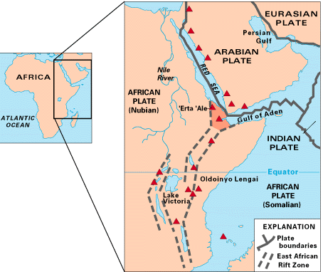 A map of East Africa showing some of the historically active volcanoes (red triangles) and the Afar Triangle (shaded, center)—a triple junction where three plates are pulling away from one another: the Arabian Plate, and the two parts of the African Plate (the Nubian and the Somali) splitting along the East African Rift Zone (USGS).