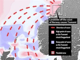 tsunami uk, formation UK island, how UK has formed, how UK became island, landslide in norway creates major tsunami UK