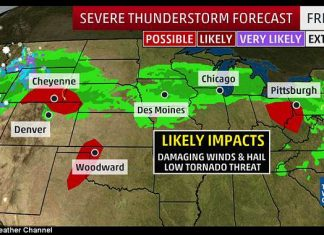 Wild weather to rage through the weekend with gale-force winds in excess of 80mph expected and the risk of tornadoes after 160 storms were reported in ONE day across the US, Severe weather expected to last through weekend, wild weather usa may 2018, giant storm usa may 2018, powerful storm systems usa may 2018