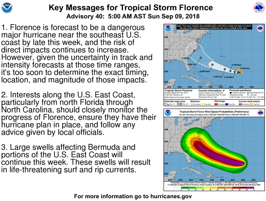 hurricane florence, hurricane florence september 2018, hurricane florence video, hurricane florence picture, hurricane florence hit southeast US