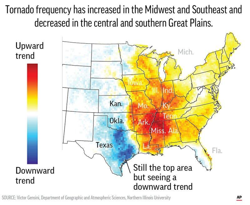 tornado alley shifts east, tornado alley shifts east usa, tornado alley shifts east us