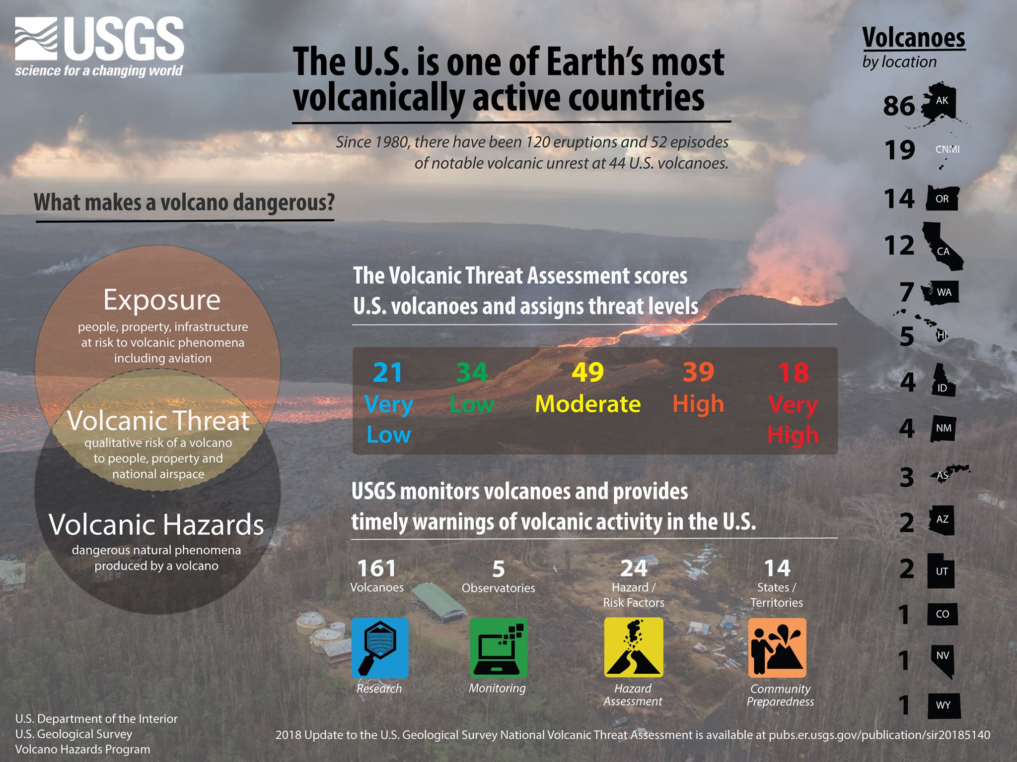 The Us Is One Of Earths Most Volcanically Active Countries - Active-volcanoes-in-the-us-map