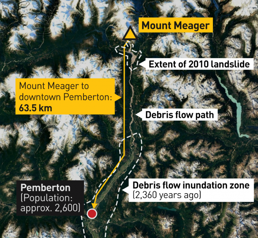 Mount Meager landslide risk, mount meager eruption risk