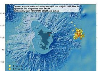 mayotte earthquake swarm new island hot spot forming, new island forms off mayotte, seismic swarm off mayotte due to hostpot and new island forming, new island forms off mayotte