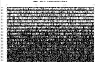 newfoundland is shaking during giant storm nov 2018, storms are so powerful create earthquakes on seismograph, storm recorded seismograph newfoundland canada