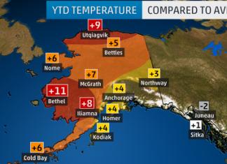 alaska hot temperatures, alaska weather anomaly 2019