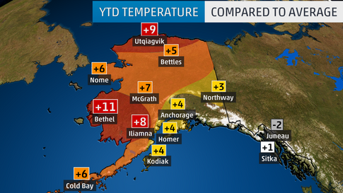 alaska hot temperatures, alaska weather anomaly 2019