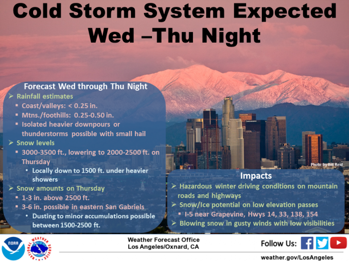 cold storm california, cold storm california feb 2019, cold storm california february 20-21 2019