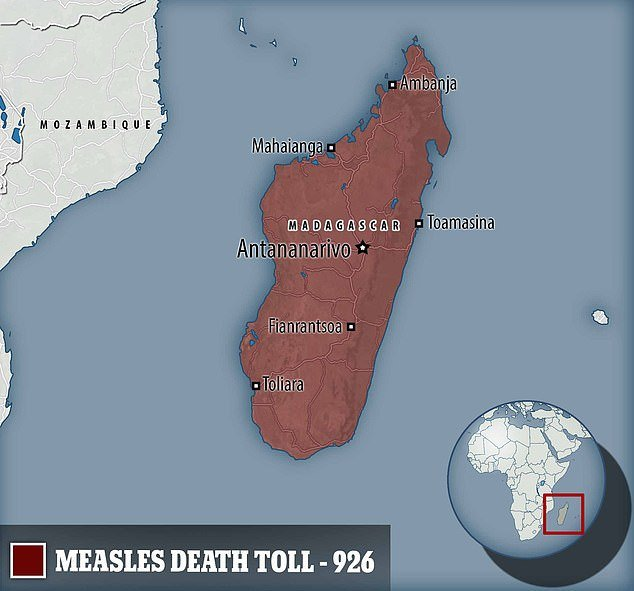 madagascar measles outbreak, madagascar measles outbreak 2019, madagascar measles outbreak out of control