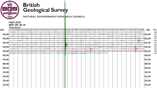 Unusual earthquake swarm in Surrey, UK - Fracking 'exploration' began a year ago