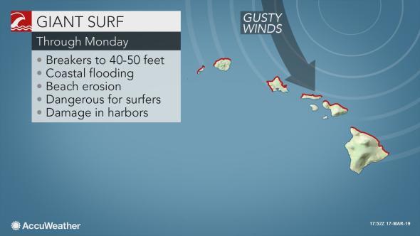 giant wave hawaii surf, giant surf hawaii