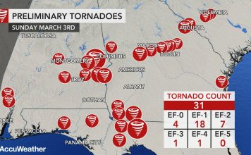 tornado outbreak march 3 2019