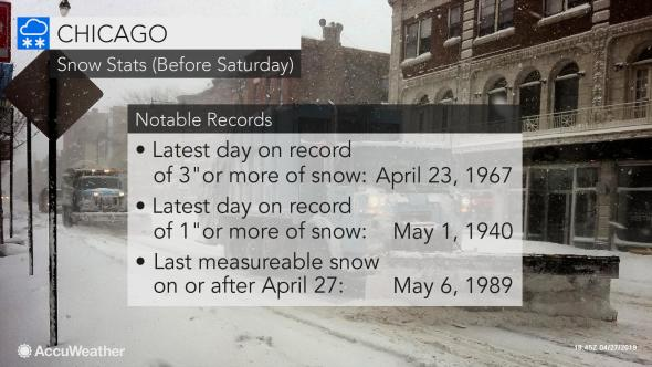 chicago snow record april 2019, chicago snow record april 2019 video, chicago spring storm, Unusual spring storm blankets Chicago in snow, First time in 100 years. More than 700 flights canceled