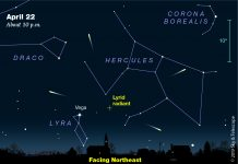 lyrid meteor shower, lyrid meteor shower map, lyrid meteor shower video, lyrid meteor shower pictures