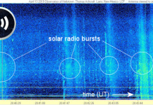 sunspot sound, sunspot sound video, sunspot sound audio, sunspot sound april 2019