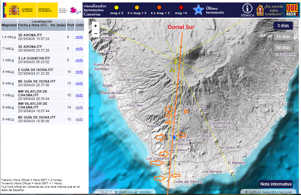 tenerife earthquake swarm april 2019, tenerife earthquake swarm april 2019 map