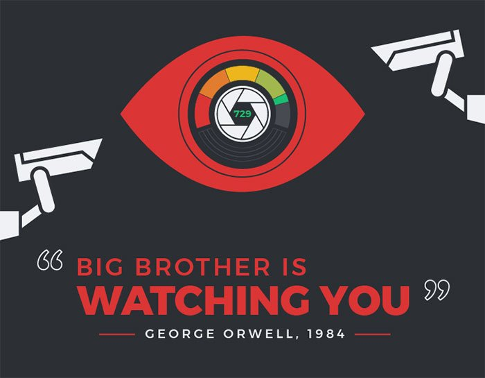 """China's new 'social credit system' is a real-life example of Orwell's """"1984"""""""