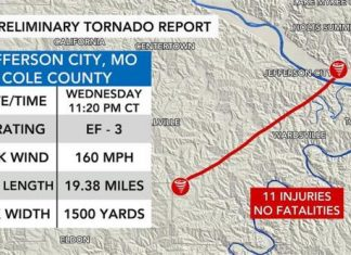 Jefferson City tornado, Jefferson City tornado video, Jefferson City tornado missouri, Jefferson City tornado pictures